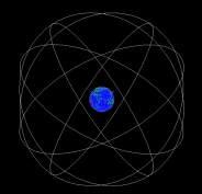 Earth Orbits